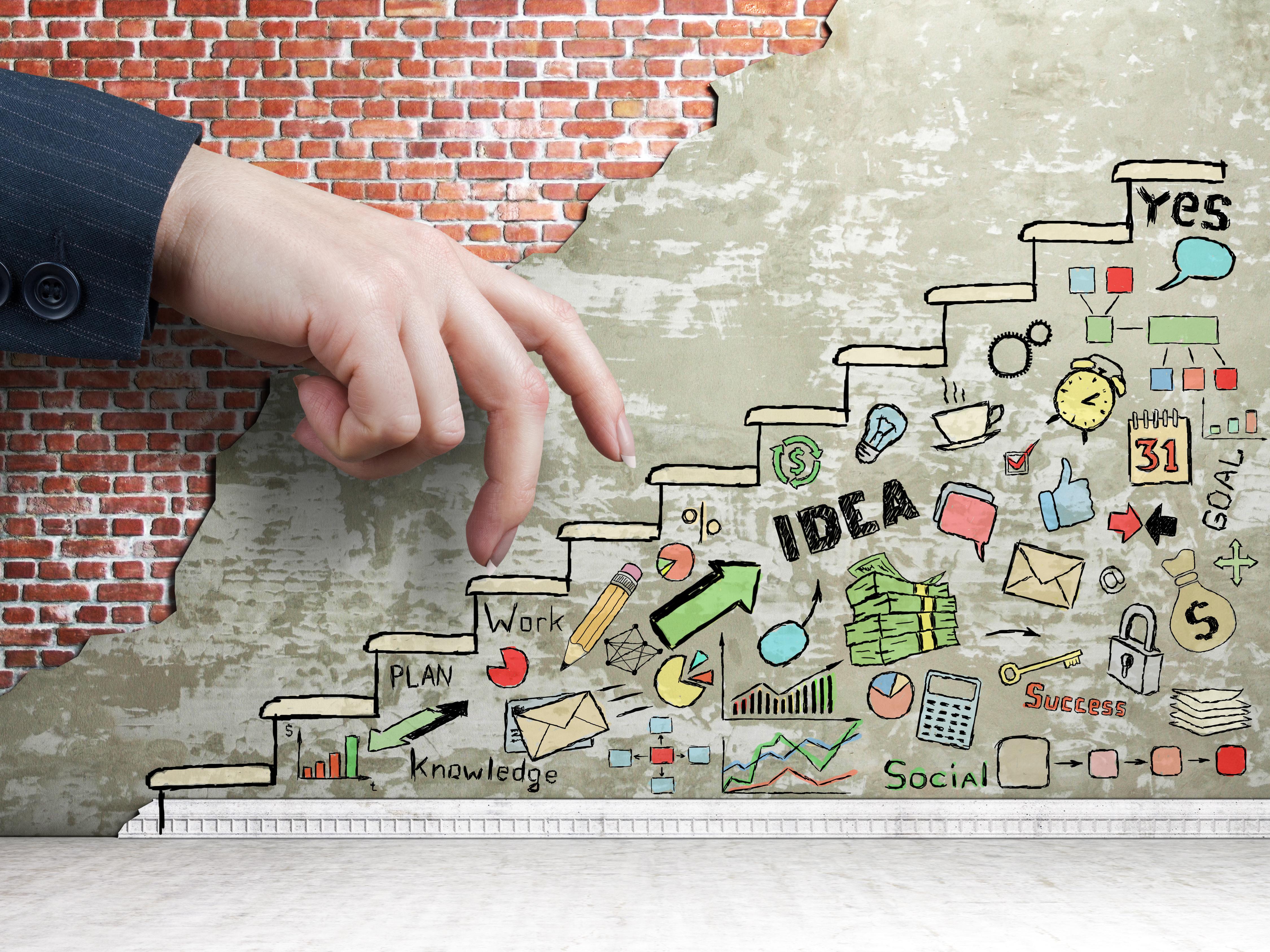 Idée de business pour succès